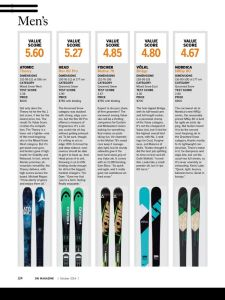 ski m 5